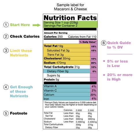 label cuisine nutrition facts label