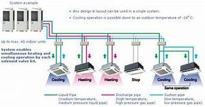 How Air Conditioning Vrf Systems Work