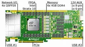 Nallatech 520  U2013 Intel Stratix 10 Gx 280  4x 100 Gb Qsfp