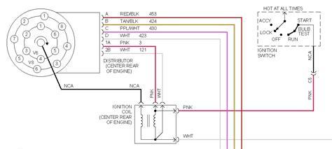 1995 Chevrolet Starter Wiring Diagram by 1995 Chevy Z71 Turns Wont Run Truck Ran Strange