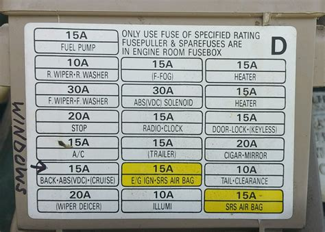 95 Impreza Fuse Diagram by 2002 Power Windows Not Working Page 2 Subaru Outback