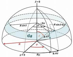 Abstrahlwinkel Led Berechnen : fernerkundung mit lasern ~ Themetempest.com Abrechnung