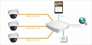 Schema Cablage Rj45 Ethernet : camera de surveillance rj45 libre zone ~ Melissatoandfro.com Idées de Décoration