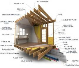 kitchen extension plans ideas architecture complete planning drawings application