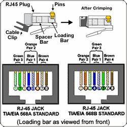 For The Cat5 Cable Rj45 Jack Wiring Diagram Free Download : cat 6 wiring diagram wall jack sample wiring collection ~ A.2002-acura-tl-radio.info Haus und Dekorationen