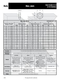 hex nut size chart metric nut size chart projects