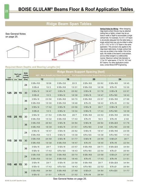 floor joist calculator uk i beam span tables images search