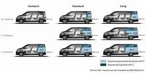 Longueur 5008 : fiche technique et motorisations peugeot traveller ~ Gottalentnigeria.com Avis de Voitures