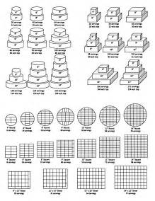 wedding cake serving chart cake serving charts on cake mixes cake servings and cake sizes