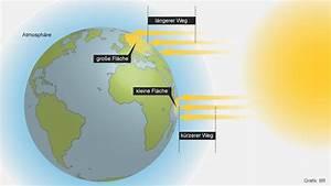 Wie Tief Erde Im Gewächshaus : wie unser wetter entsteht sonne wolken hoch tief jetstream und so weiter wissen themen ~ Markanthonyermac.com Haus und Dekorationen