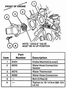 Which Direction Does Thermostat Insert On A 99 Ford Taurus