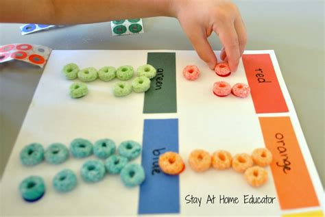 one to one correspondence counting activity 798 | Sorting o shaped cereal in preschool math and fine motor activity Stay At Home Educator 1000x670