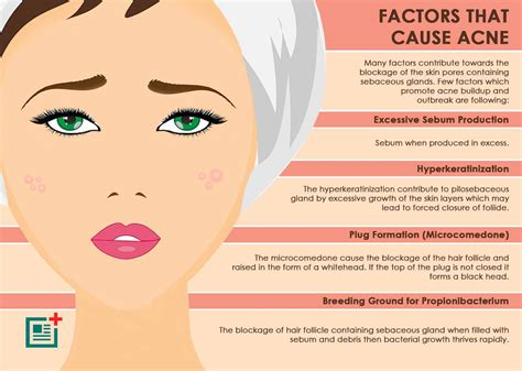 What Causes Acne Role Of Skin Care Products And Cosmetics