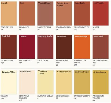 Color Palettes For Home Interior - farrow ball colors matched to benjamin moore interiors by color