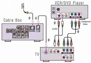 Cable Box Wiring Diagram