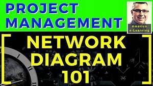 Lesson 3 - Project Network Diagram 101