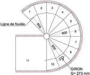 Emmarchement Escalier Norme by D 233 Terminer Le Giron Pour Un Escalier Tournant Ehi
