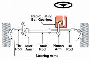 2002 Silverado Steering Diagram