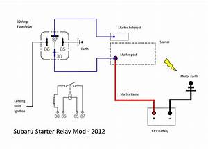 Starter Motor Relay Wiring Diagram