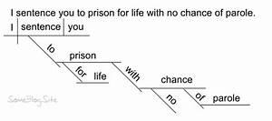 Diagramming Sentences  U2022 U2022 Some Blog Site