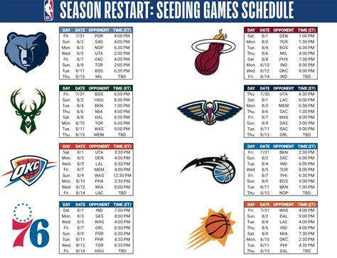 NBA season restart 2020: Schedule for 8-game seeding round ...
