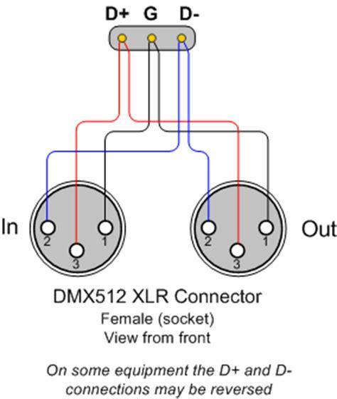 dmx  channel driver board