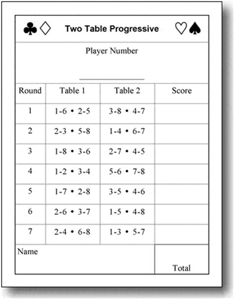 buat testing doang bridge tallies  print