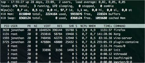 networking devices  support  linux monitoring tools