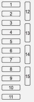 2014 Mazda 6 Fuse Box Diagram by Cars Fuses 2014 Mazda 3 Fuse Panel