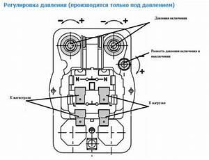 Condor Mdr2   11 Manual