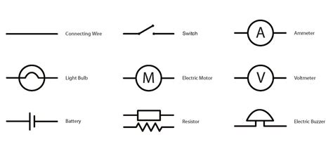 Simple Hvac Schematic Diagram by Electrical Items Symbols Images Guru Capacitor Stock