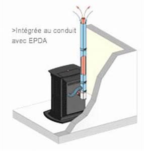 Poele à Bois Etanche : po les circuit de combustion tanche cogra ~ Premium-room.com Idées de Décoration