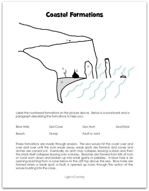 coastal formations free printables