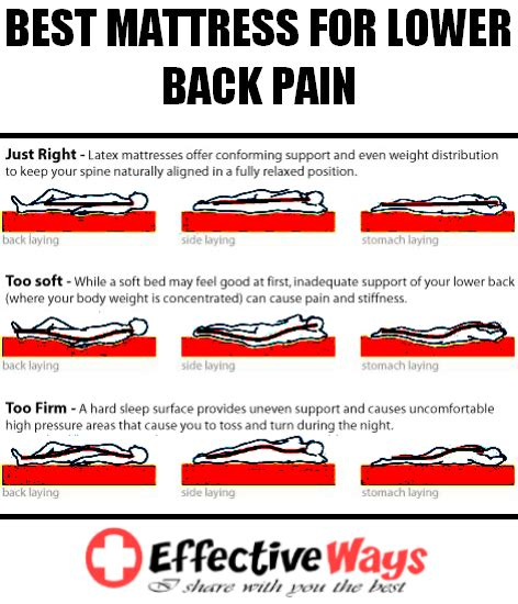 best mattress for back problems effective ways best mattress for lower back