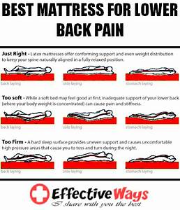 effective ways best mattress for lower back pain With bed hurts lower back