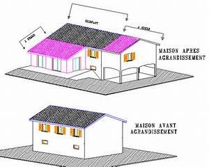 Comment Agrandir Sa Maison : agrandissement maison comment agrandir sa maison ~ Dallasstarsshop.com Idées de Décoration