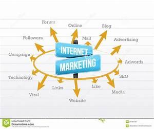 Internet Marketing Concept Diagram Stock Illustration