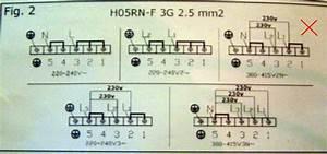 Herd 220 Volt : elektrischer anschlu induktionsfeld u backofen ~ Michelbontemps.com Haus und Dekorationen