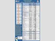 Calendario Epidemiologico 2009
