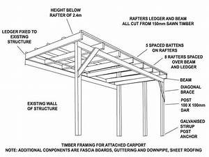 Small Carport Designs