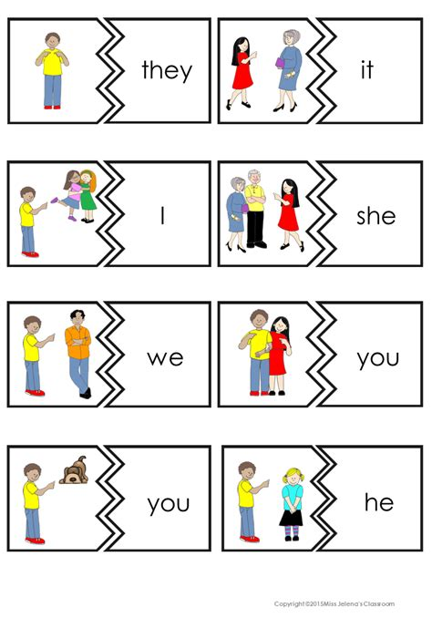 subject and object pronouns possessive pronouns and