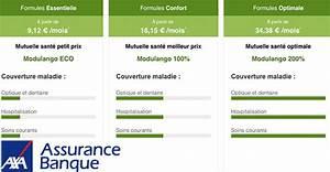 Devis Axa Auto : axa devis assurance habitation assurance resilie ~ Medecine-chirurgie-esthetiques.com Avis de Voitures