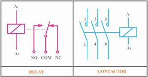 Relay And Contactor Symbol