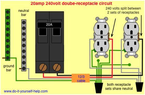 Wiring Amp Double Receptacle Circuit Breaker Volt