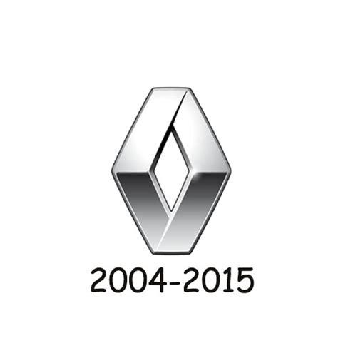 Renault logo history | Renault car logo | Renault logos