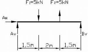 Statik Kräfte Berechnen : maschinenbau statik statik aufgabe 1 auflagerreaktionen berechnen ~ Themetempest.com Abrechnung