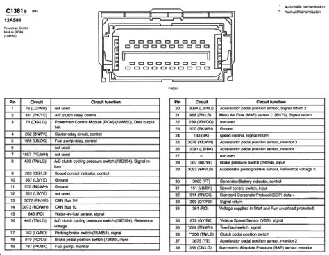 Wiring Diagram 2005 Ford F450 Xl by How Do You Decode The Pins On A Pcm Computer For A 6 0