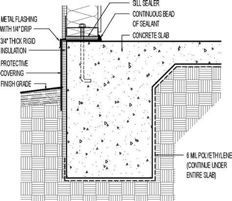 Monolithic Slab w/ 3/4 in. Rigid Foam   GreenBuildingAdvisor