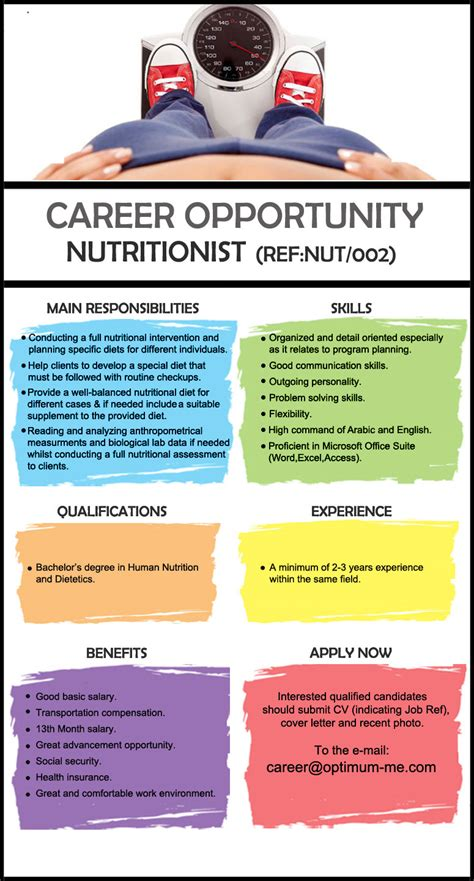 job opportunity  jordan nutritionist interested qualified candidates  submit