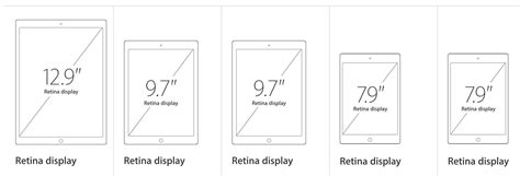 iphone screen dimensions iphone screen sizes resolutions visual ly how to decide which is best for you cult of mac